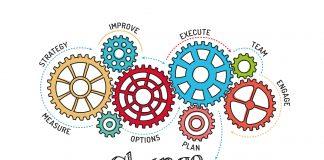 Change Management - Digitalisierung in der Schule