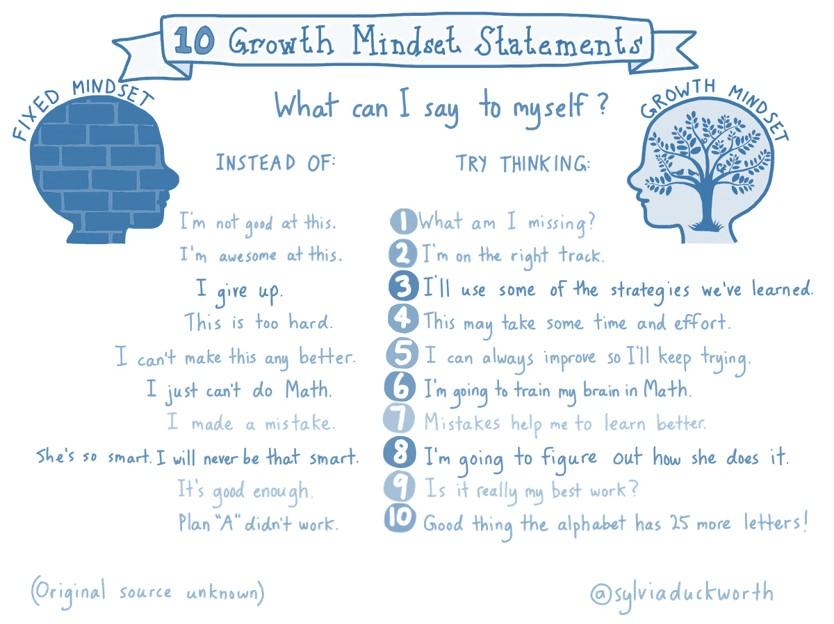 Schulentwicklung durch Change-Management II - Eisberg-Modell, Masterplan und growth mindset - Digitalisierung in der Schule 7