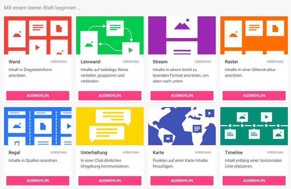 Padlet: 24 Praxisbeispiele für Schule, Unterricht, Fernunterricht & Hybridkonzepte 2