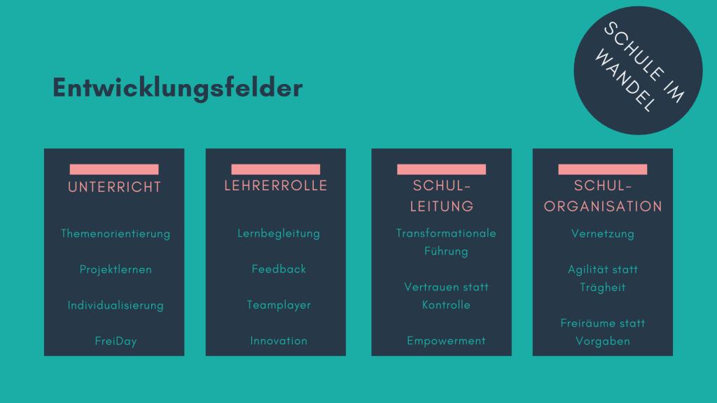 Jan Vedder: Schule im Wandel – von Kernproblemen zu Lösungsansätzen 2