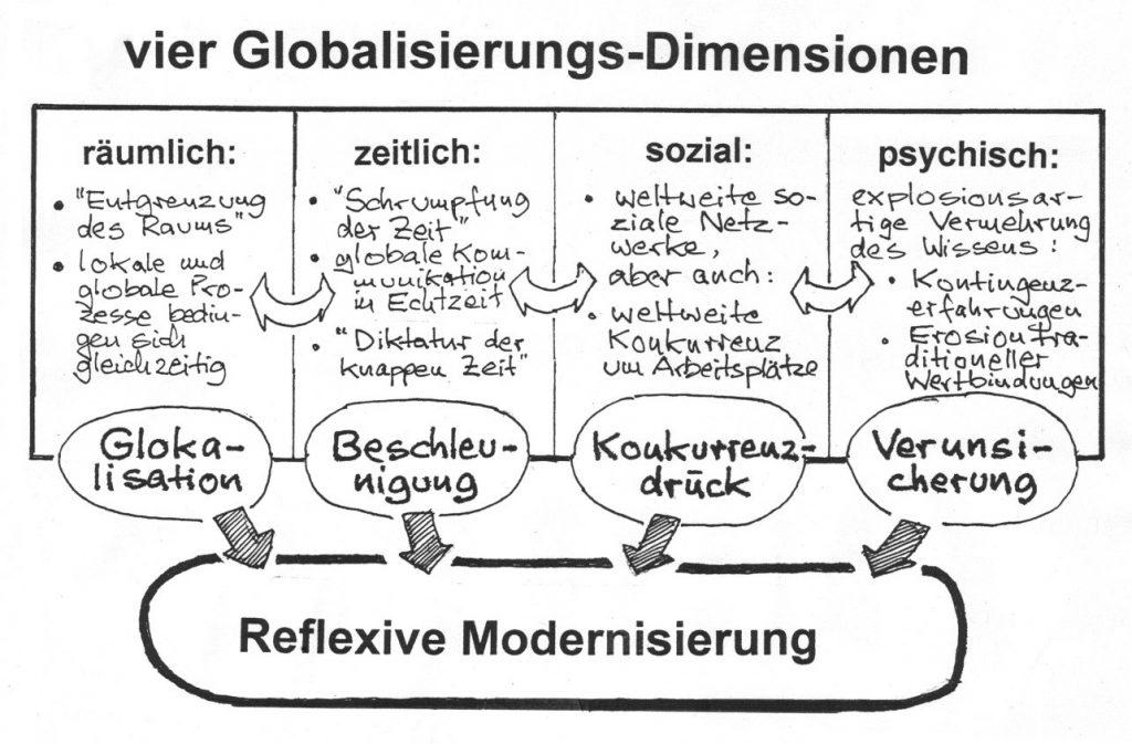 Hilbert Meyer: Arbeit mit digitalen Unterrichtsmedien – Plädoyer für eine didaktisch fundierte Unterrichtsentwicklung in 9 Punkten 5