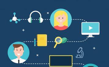Digitales Unterrichten Empfehlungen