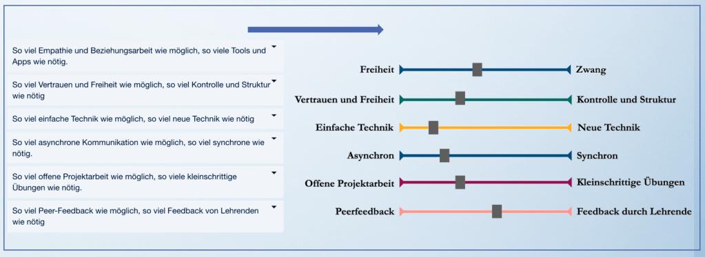 Blended Learning - Planung von Präsenz-, Hybrid- und Online-Unterricht im Corona-Jahr 2020 8