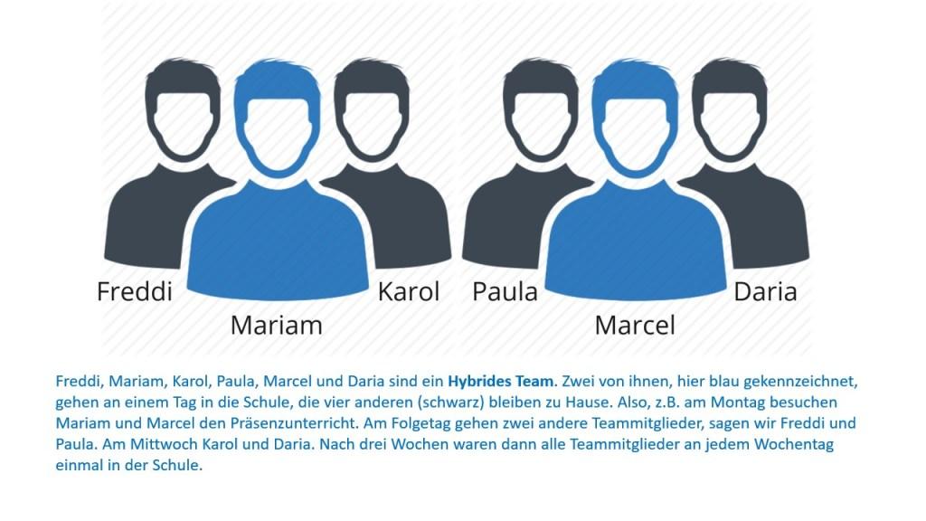 Hybridunterricht in der Schulpraxis - Schulkonzept für Blended Learning in Corona-Zeiten (KTS Köln) 3