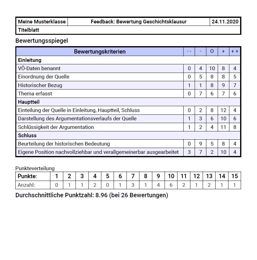 Feedback Master - praktisches Tool für Korrekturen und Feedback digital 3