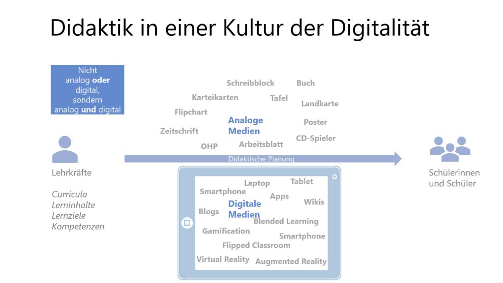 Unterricht Digital (Hauke Pölert)
