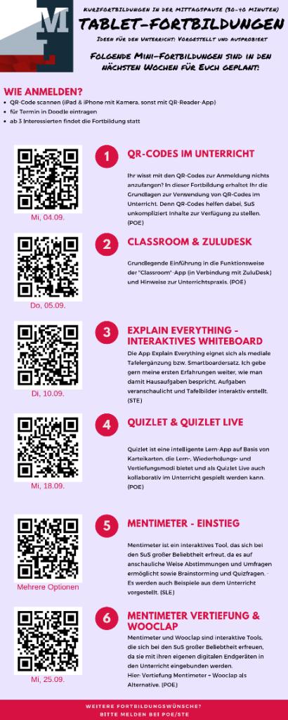 Lehrerfortbildung mit Mini-Fortbildungen - Fortbildungskonzepte und Praxisbeispiele 1