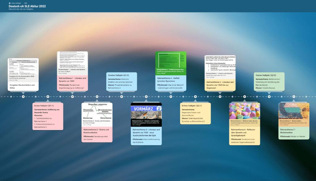 Padlet - 30 Praxisbeispiele für Unterricht & Blended Learning 5