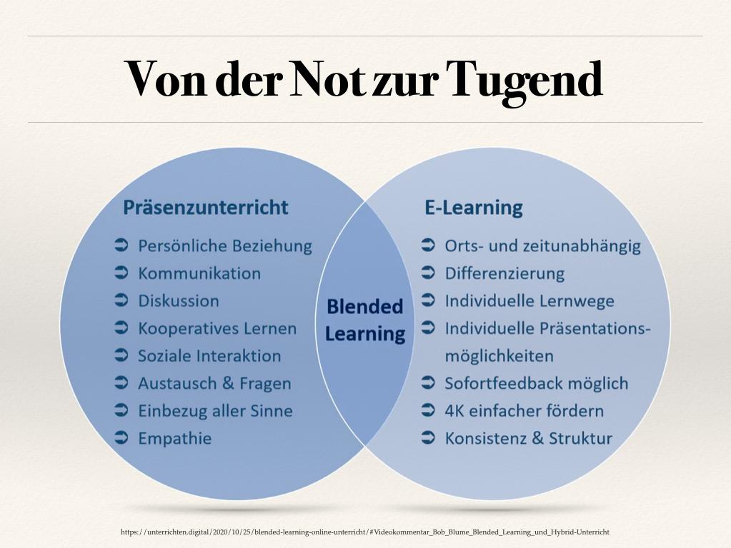 Blended Learning (Hauke Pölert)